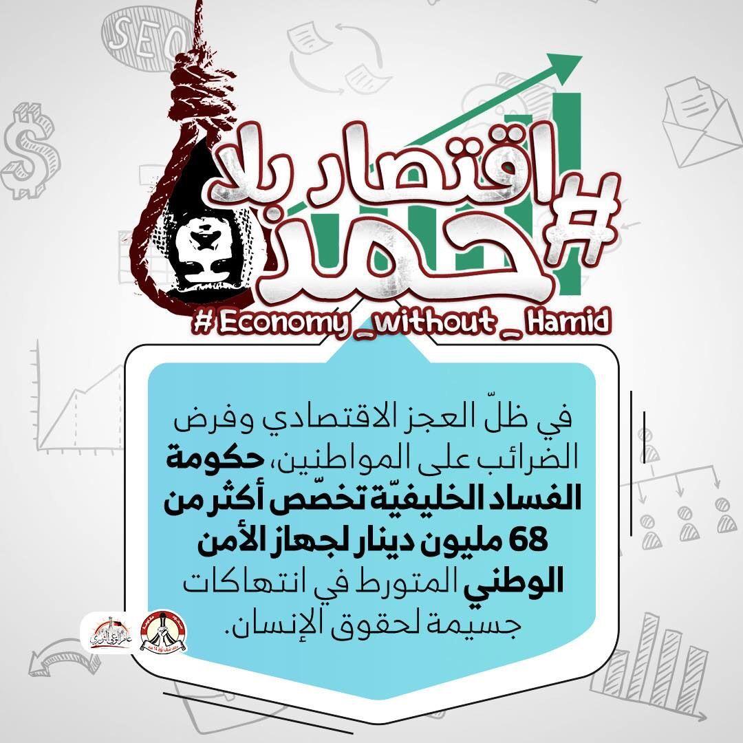 حملة اقتصاد بلا حمد:الأرقام الشخصيّة للبيع في آخر تقليعات «حكومة الفساد»!