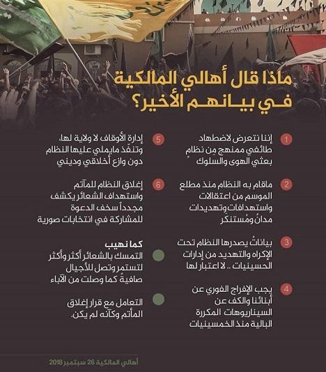 أهالي المالكيّة في بيانهم: استهداف الشعائر الحسينيّة تكريسٌ للاضطهاد الطائفيّ الممنهج ضدّ الشيعة في البحرين
