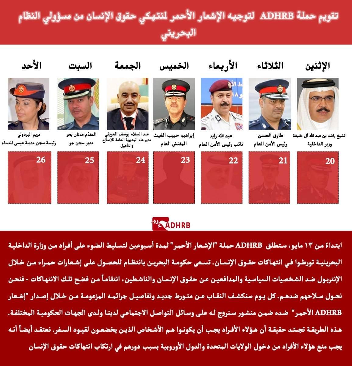 منظّمة أمريكيون من أجل الديمقراطيّة وحقوق الإنسان في البحرين تصدر «إشعارها الأحمر» بحقّ وزير الداخليّة الخليفيّ وعدد من الجلادين